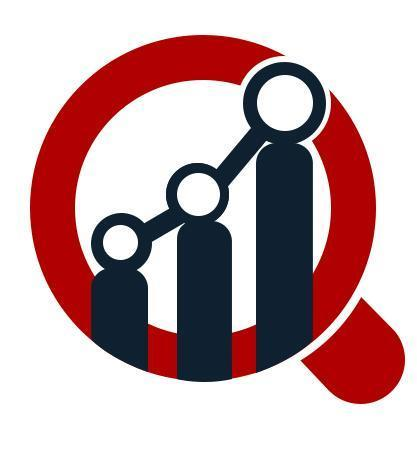 Pregnancy Test Kits Market Industry Analysis, Business Growth, Size...
